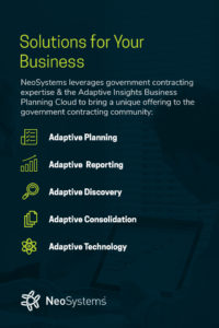 Adaptive Insights Solutions