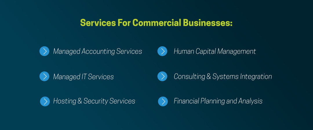 Neosystems services for commercial businesses